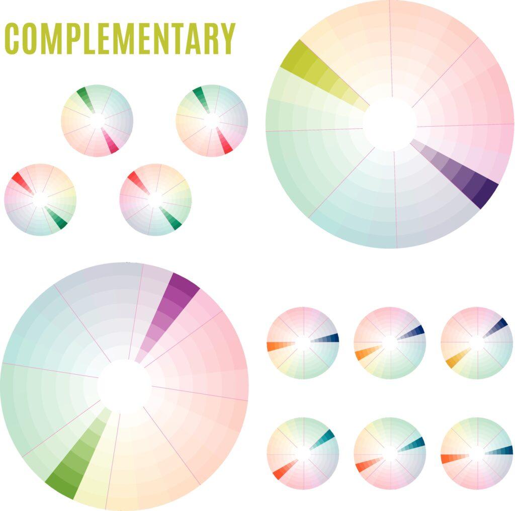 Complementary Color wheel scheme