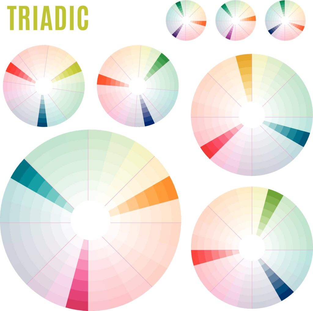 Triadic Color wheel