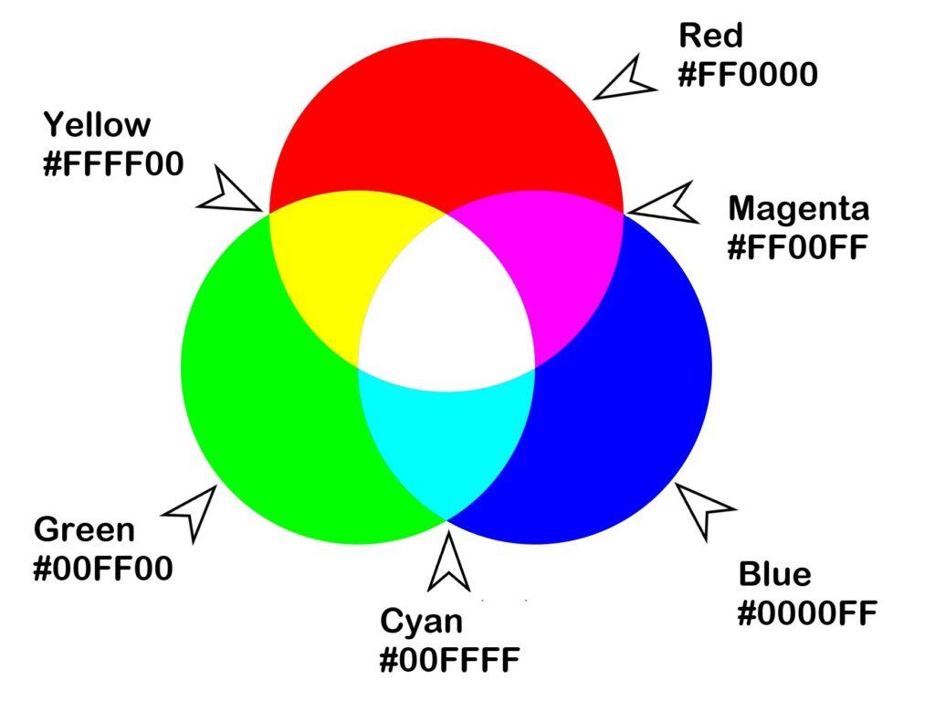 RGB HEX Colors names